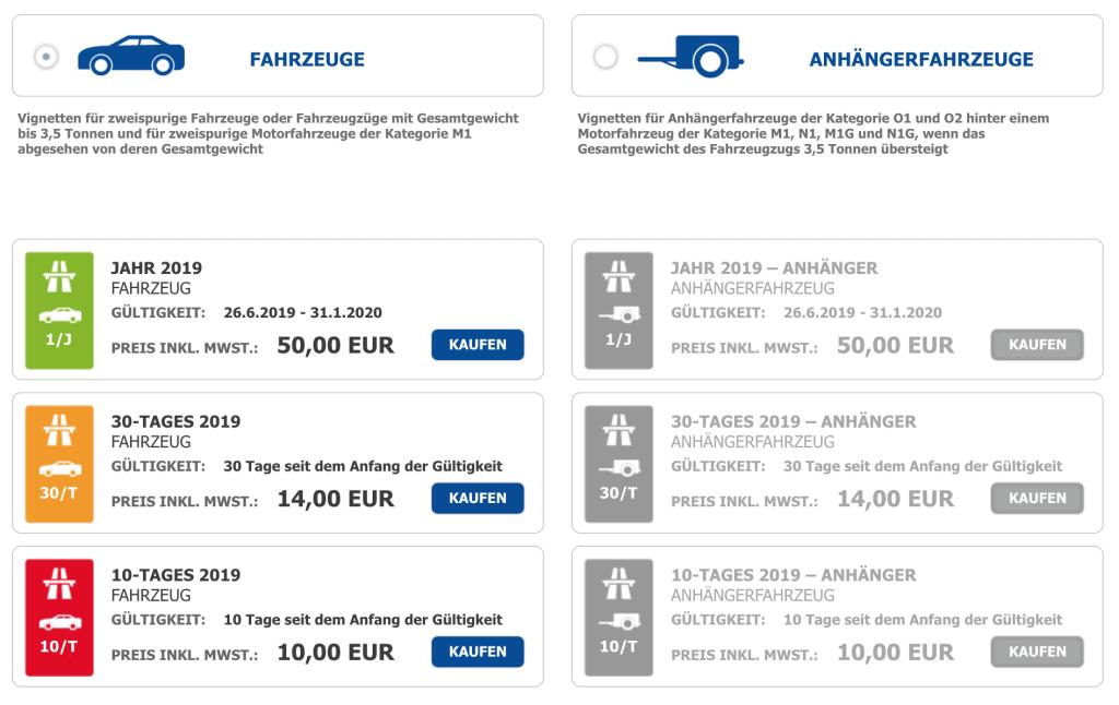 Übersicht der Preise der Vignette Slowakei.
